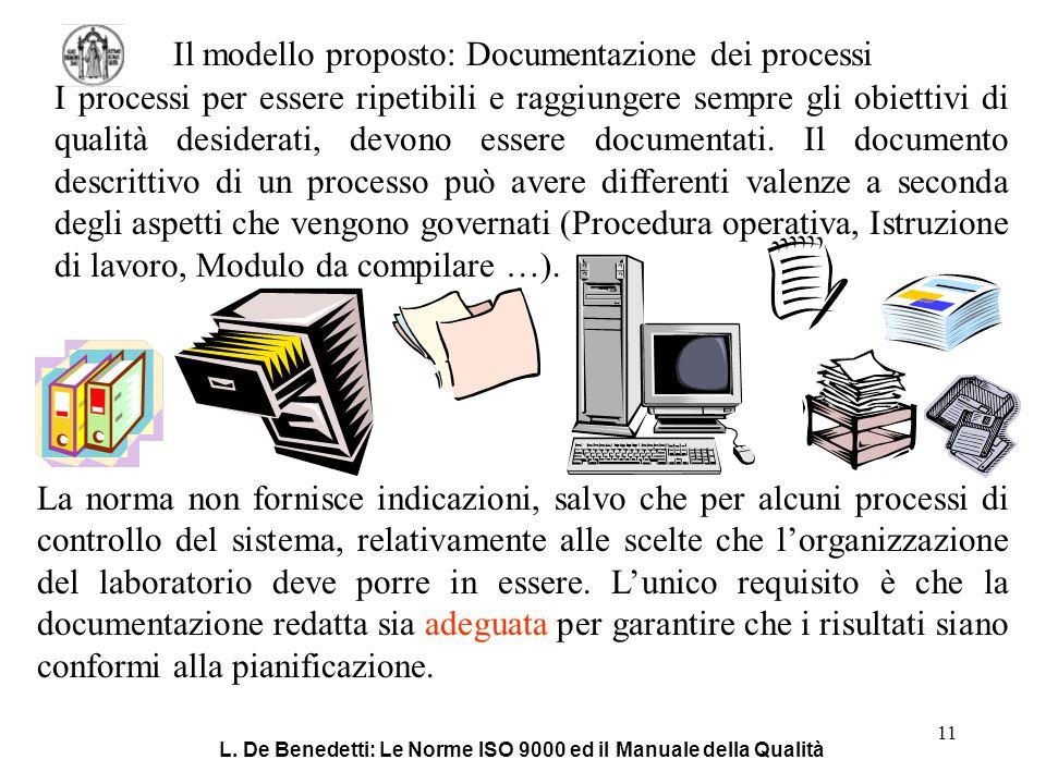 L. De Benedetti: Le Norme ISO 9000 ed il Manuale della Qualità 11 Il modello proposto: Documentazione dei processi I processi per essere ripetibili e