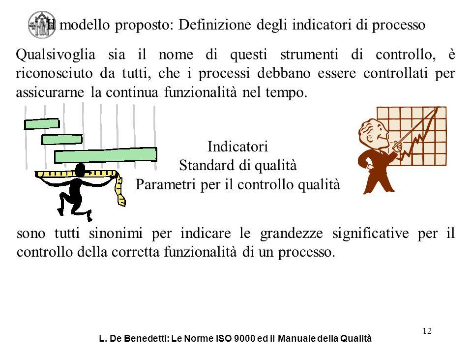 L. De Benedetti: Le Norme ISO 9000 ed il Manuale della Qualità 12 Il modello proposto: Definizione degli indicatori di processo Qualsivoglia sia il no