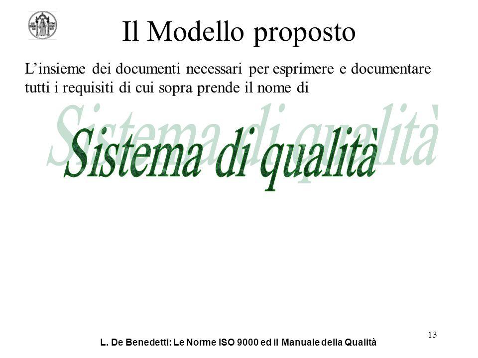 L. De Benedetti: Le Norme ISO 9000 ed il Manuale della Qualità 13 Il Modello proposto L'insieme dei documenti necessari per esprimere e documentare tu