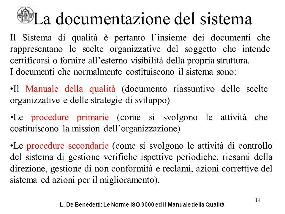 L. De Benedetti: Le Norme ISO 9000 ed il Manuale della Qualità 14 La documentazione del sistema Il Sistema di qualità è pertanto l'insieme dei documen