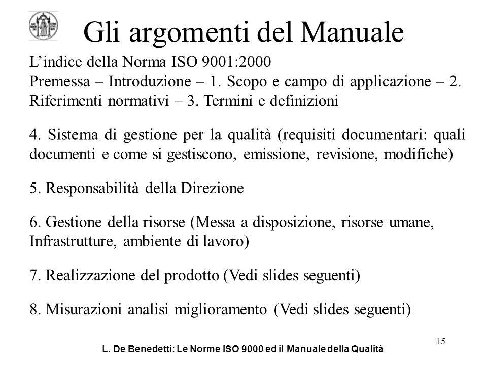 L. De Benedetti: Le Norme ISO 9000 ed il Manuale della Qualità 15 Gli argomenti del Manuale L'indice della Norma ISO 9001:2000 Premessa – Introduzione