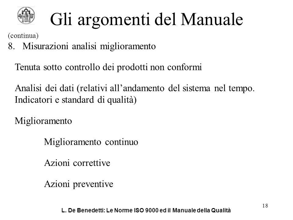 L. De Benedetti: Le Norme ISO 9000 ed il Manuale della Qualità 18 Gli argomenti del Manuale (continua) 8.Misurazioni analisi miglioramento Tenuta sott