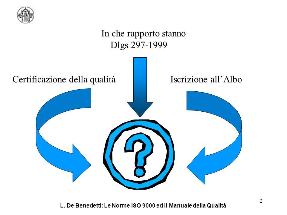 L. De Benedetti: Le Norme ISO 9000 ed il Manuale della Qualità 2 In che rapporto stanno Dlgs 297-1999 Certificazione della qualità Iscrizione all'Albo