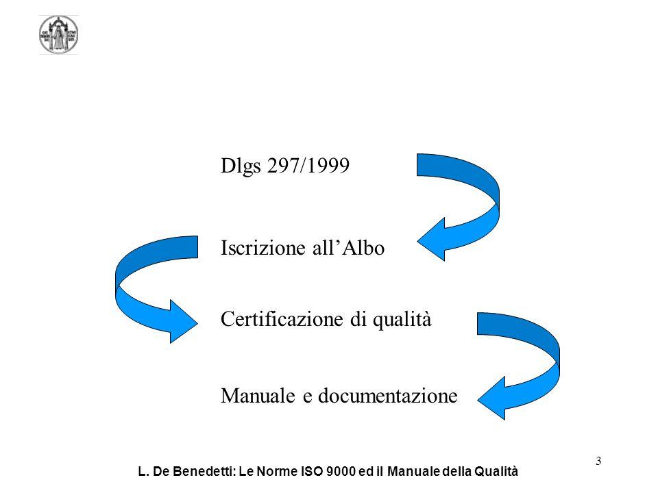 L. De Benedetti: Le Norme ISO 9000 ed il Manuale della Qualità 3 Dlgs 297/1999 Iscrizione all'Albo Certificazione di qualità Manuale e documentazione