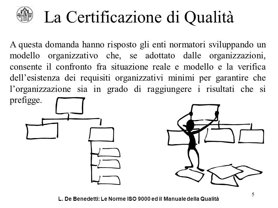 L. De Benedetti: Le Norme ISO 9000 ed il Manuale della Qualità 5 La Certificazione di Qualità A questa domanda hanno risposto gli enti normatori svilu