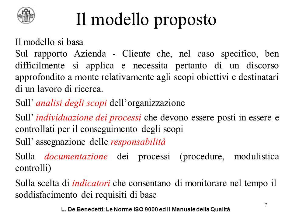 L. De Benedetti: Le Norme ISO 9000 ed il Manuale della Qualità 7 Il modello proposto Il modello si basa Sul rapporto Azienda - Cliente che, nel caso s