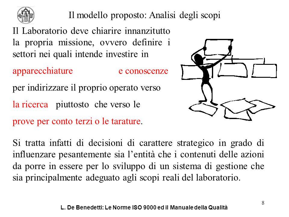 L. De Benedetti: Le Norme ISO 9000 ed il Manuale della Qualità 8 Il modello proposto: Analisi degli scopi Il Laboratorio deve chiarire innanzitutto la
