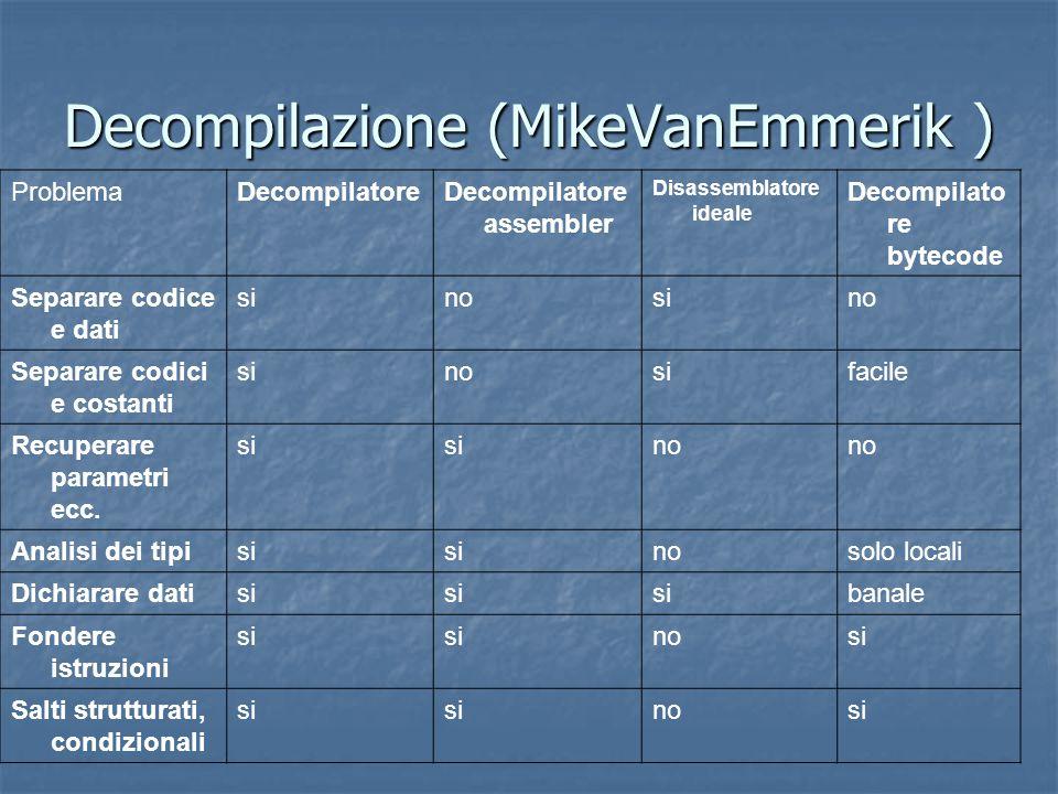 Decompilazione (MikeVanEmmerik ) ProblemaDecompilatoreDecompilatore assembler Disassemblatore ideale Decompilato re bytecode Separare codice e dati sinosino Separare codici e costanti sinosifacile Recuperare parametri ecc.