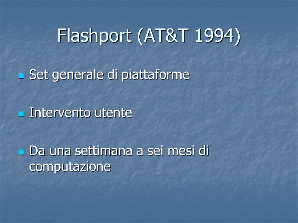 Flashport (AT&T 1994) Set generale di piattaforme Set generale di piattaforme Intervento utente Intervento utente Da una settimana a sei mesi di computazione Da una settimana a sei mesi di computazione