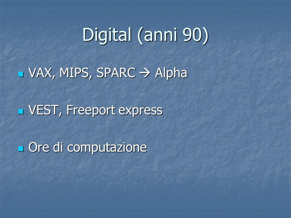 Digital (anni 90) VAX, MIPS, SPARC  Alpha VAX, MIPS, SPARC  Alpha VEST, Freeport express VEST, Freeport express Ore di computazione Ore di computazi