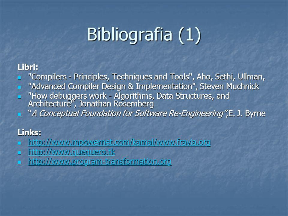 Bibliografia (1) Libri: