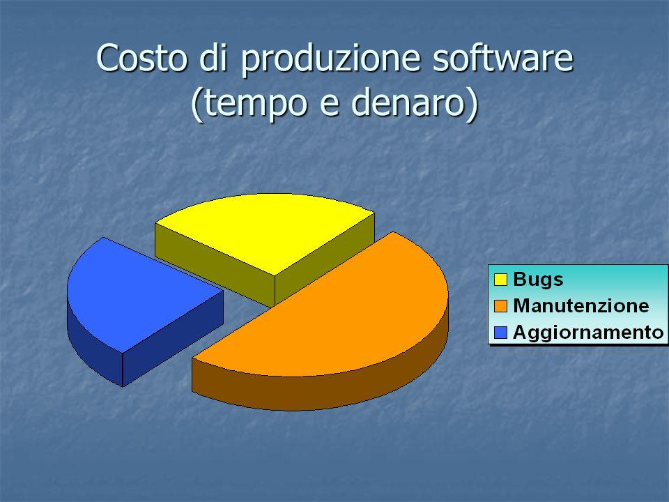 Costo di produzione software (tempo e denaro)