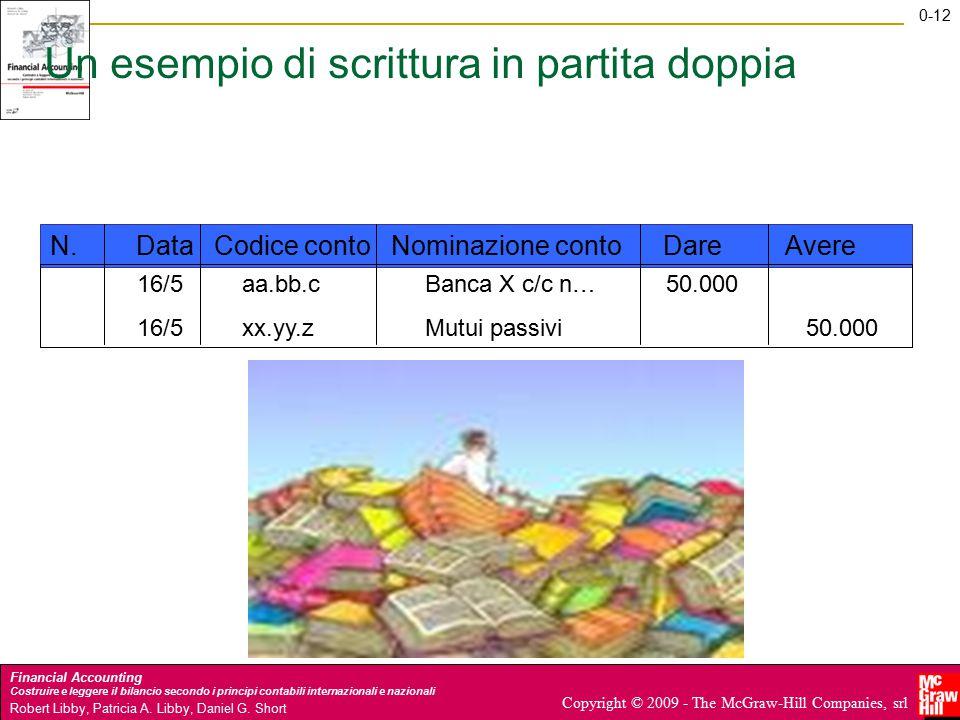 0-12 Financial Accounting Costruire e leggere il bilancio secondo i principi contabili internazionali e nazionali Robert Libby, Patricia A. Libby, Dan