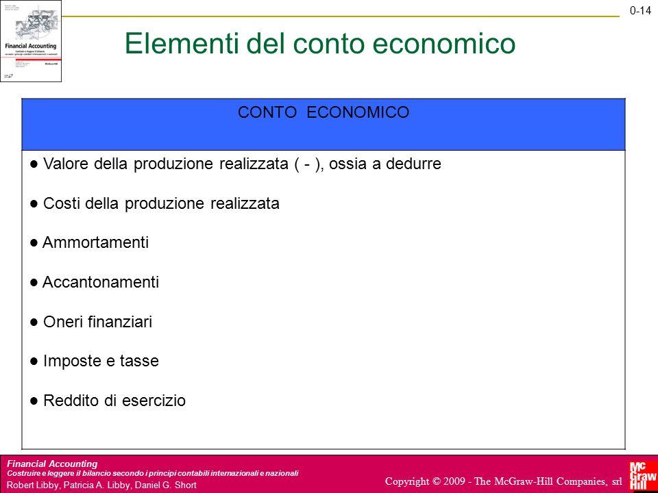 0-14 Financial Accounting Costruire e leggere il bilancio secondo i principi contabili internazionali e nazionali Robert Libby, Patricia A. Libby, Dan