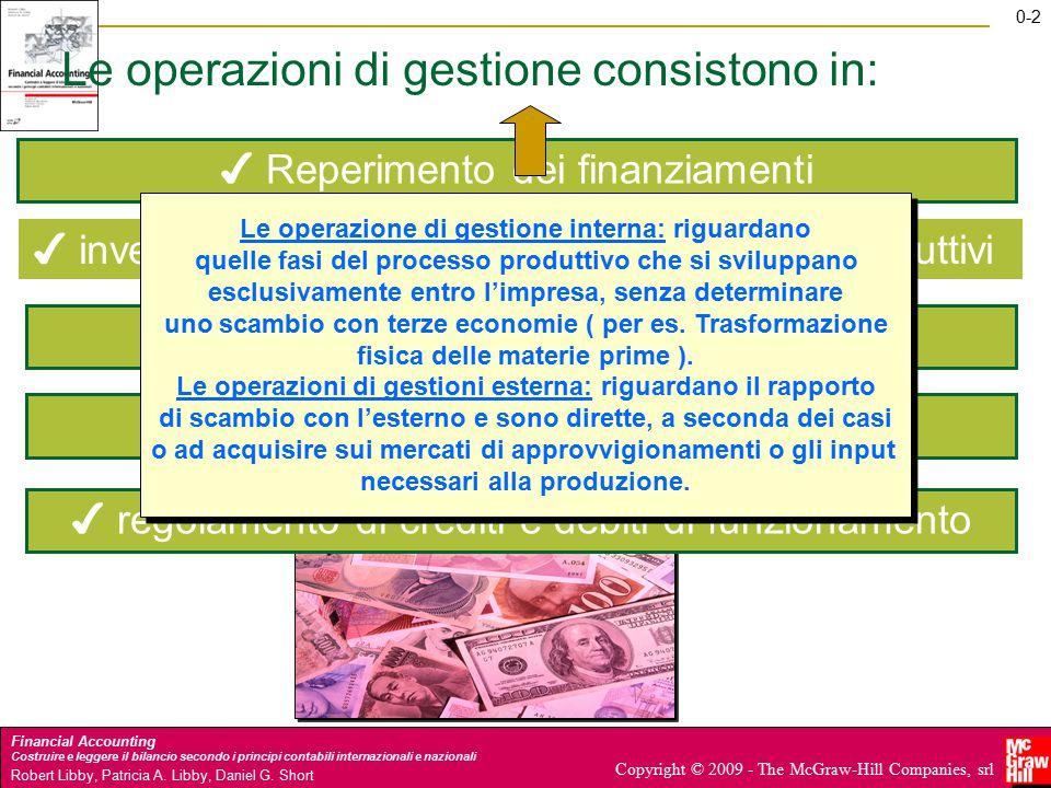 0-3 Financial Accounting Costruire e leggere il bilancio secondo i principi contabili internazionali e nazionali Robert Libby, Patricia A.