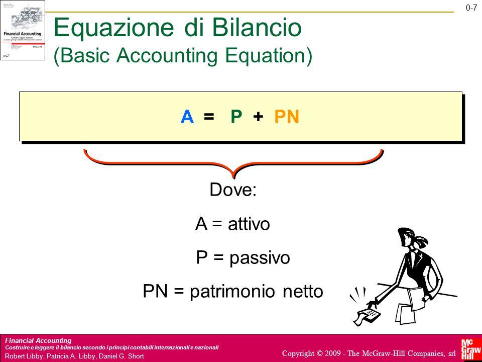 0-8 Financial Accounting Costruire e leggere il bilancio secondo i principi contabili internazionali e nazionali Robert Libby, Patricia A.