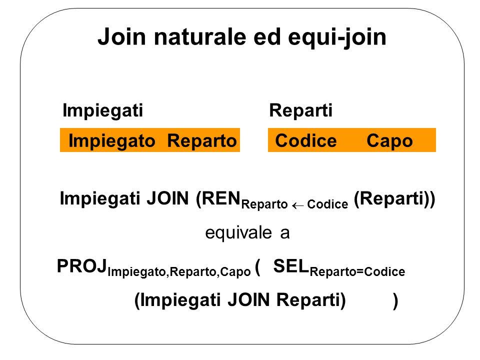 SEL Reparto=Codice PROJ Impiegato,Reparto,Capo ( ) Join naturale ed equi-join ImpiegatoReparto Impiegati CodiceCapo Reparti Impiegati JOIN (REN Reparto  Codice (Reparti)) equivale a (Impiegati JOIN Reparti)