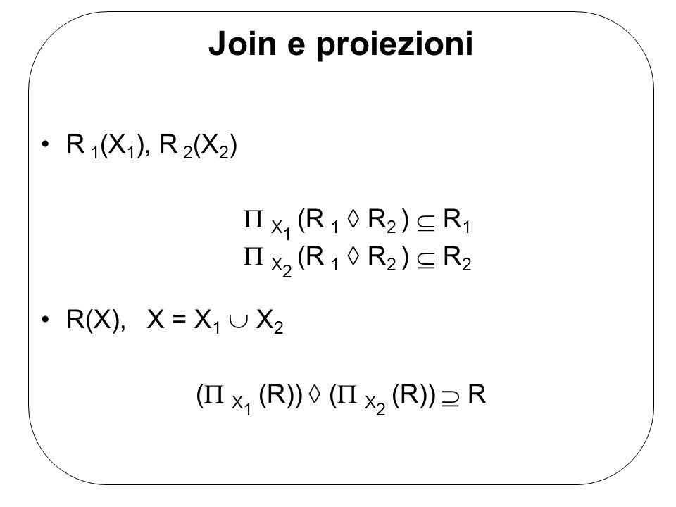 Join e proiezioni R 1 (X 1 ), R 2 (X 2 )  X 1 (R 1  R 2 )  R 1  X 2 (R 1  R 2 )  R 2 R(X), X = X 1  X 2 (  X 1 (R))  (  X 2 (R))  R