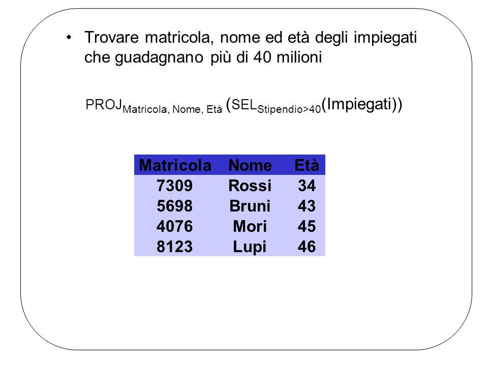Trovare matricola, nome ed età degli impiegati che guadagnano più di 40 milioni PROJ Matricola, Nome, Età ( SEL Stipendio>40 (Impiegati)) NomeEtàStipe
