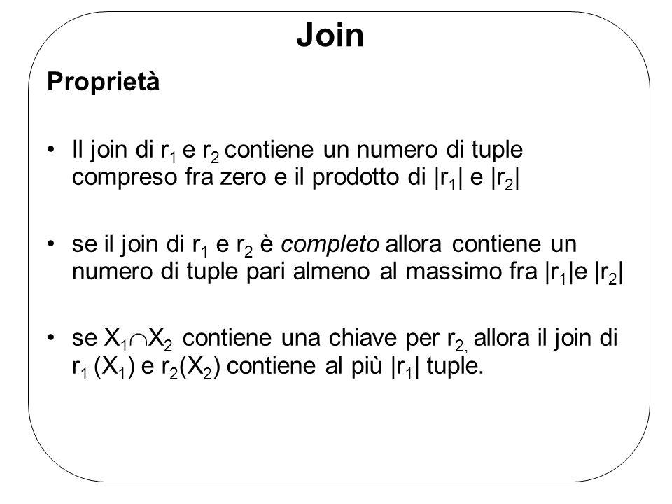 Join Proprietà Il join di r 1 e r 2 contiene un numero di tuple compreso fra zero e il prodotto di |r 1 | e |r 2 | se il join di r 1 e r 2 è completo allora contiene un numero di tuple pari almeno al massimo fra |r 1 |e |r 2 | se X 1  X 2 contiene una chiave per r 2, allora il join di r 1 (X 1 ) e r 2 (X 2 ) contiene al più |r 1 | tuple.