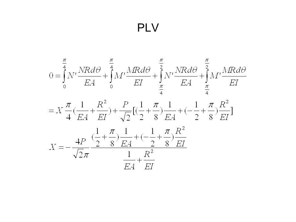 Esempio di struttura simmetrica caricata simmetricamente: coppia C + effetto termico