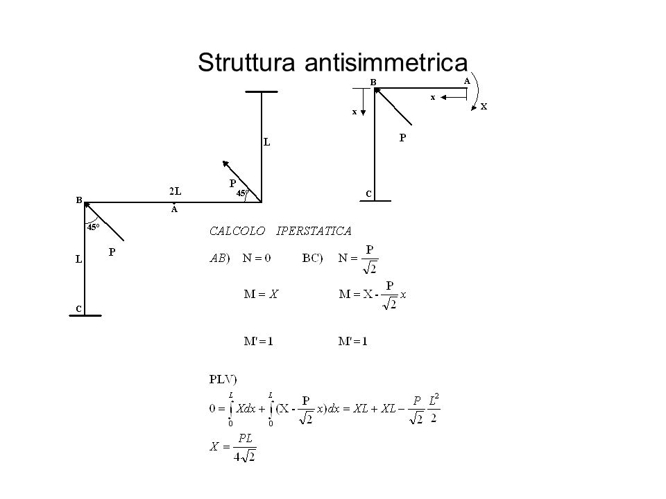 Struttura antisimmetrica