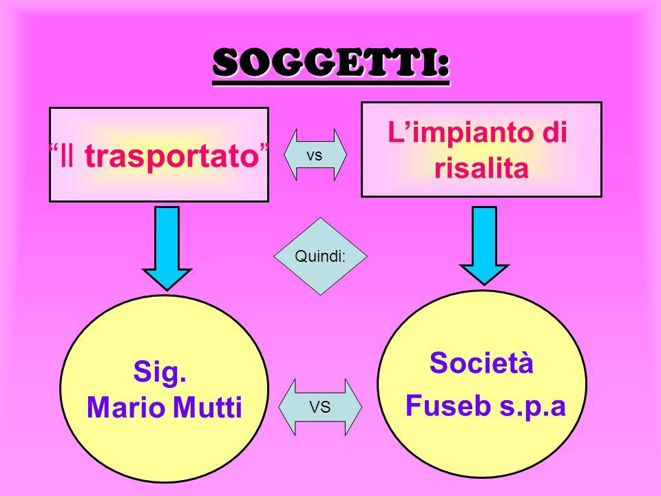 SOGGETTI: Il trasportato Società Fuseb s.p.a L'impianto di risalita Sig.