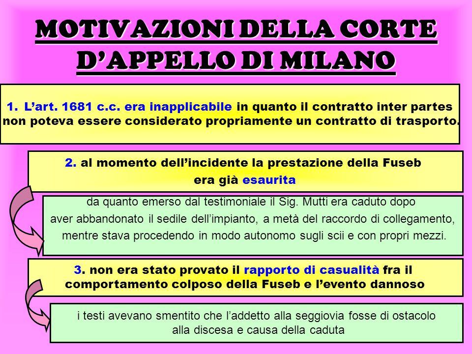 MOTIVAZIONI DELLA CORTE D'APPELLO DI MILANO 1.L'art.