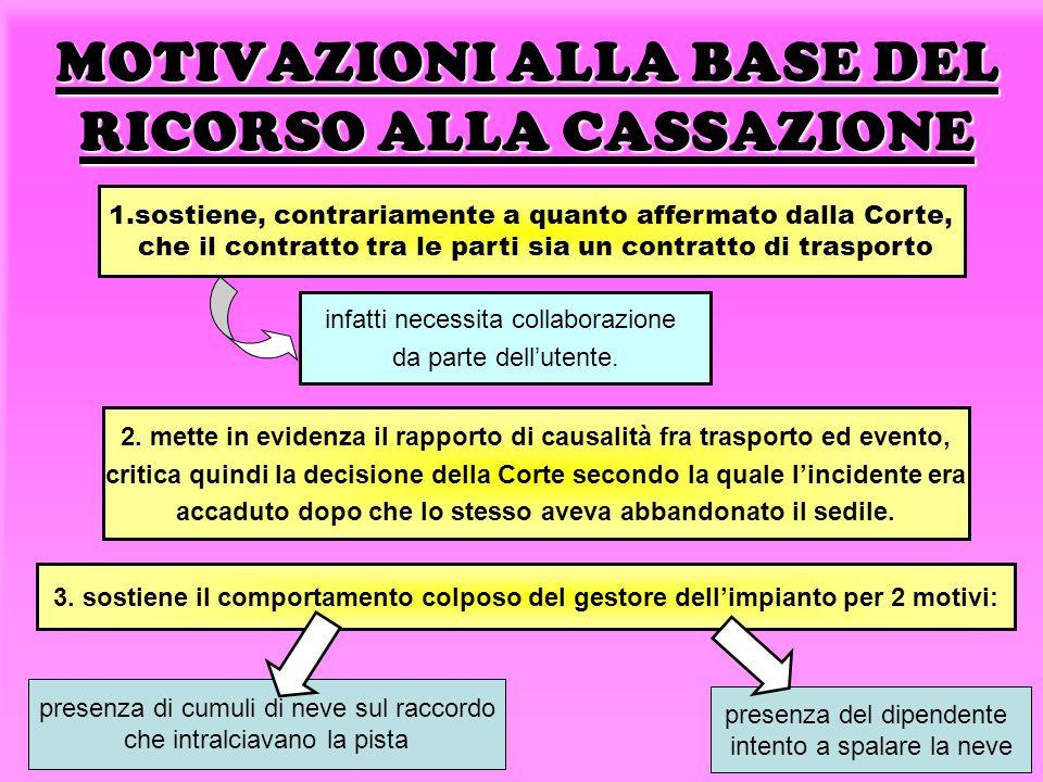 MOTIVAZIONI ALLA BASE DEL RICORSO ALLA CASSAZIONE 1.sostiene, contrariamente a quanto affermato dalla Corte, che il contratto tra le parti sia un contratto di trasporto infatti necessita collaborazione da parte dell'utente.