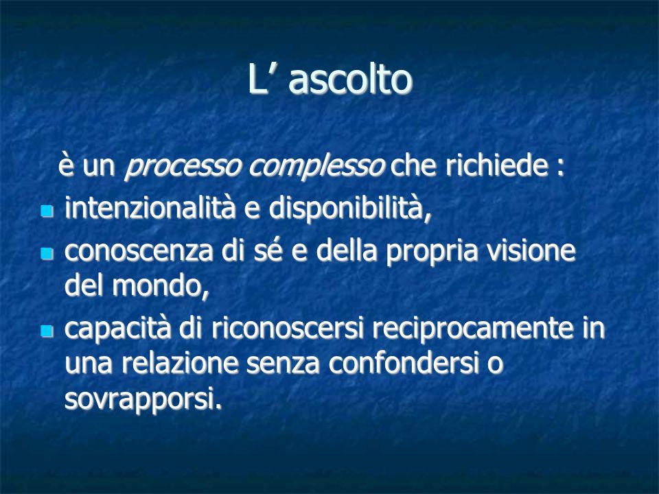 L' ascolto è un processo complesso che richiede : è un processo complesso che richiede : intenzionalità e disponibilità, intenzionalità e disponibilit