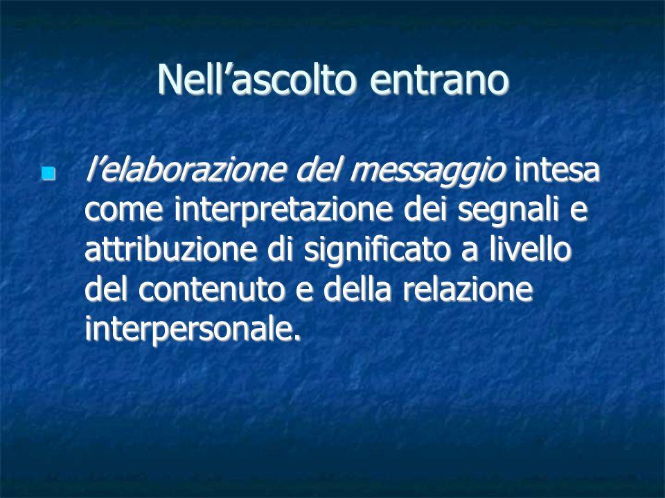 Nell'ascolto entrano l'elaborazione del messaggio intesa come interpretazione dei segnali e attribuzione di significato a livello del contenuto e dell