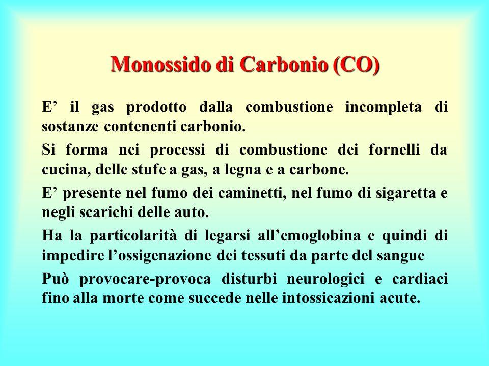 Monossido di Carbonio (CO) E' il gas prodotto dalla combustione incompleta di sostanze contenenti carbonio.