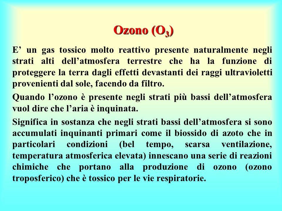 Ozono (O 3 ) E' un gas tossico molto reattivo presente naturalmente negli strati alti dell'atmosfera terrestre che ha la funzione di proteggere la terra dagli effetti devastanti dei raggi ultravioletti provenienti dal sole, facendo da filtro.