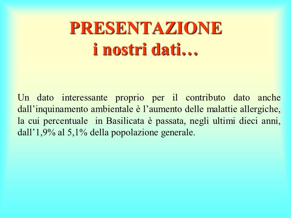PRESENTAZIONE i nostri dati… Un dato interessante proprio per il contributo dato anche dall'inquinamento ambientale è l'aumento delle malattie allergiche, la cui percentuale in Basilicata è passata, negli ultimi dieci anni, dall'1,9% al 5,1% della popolazione generale.