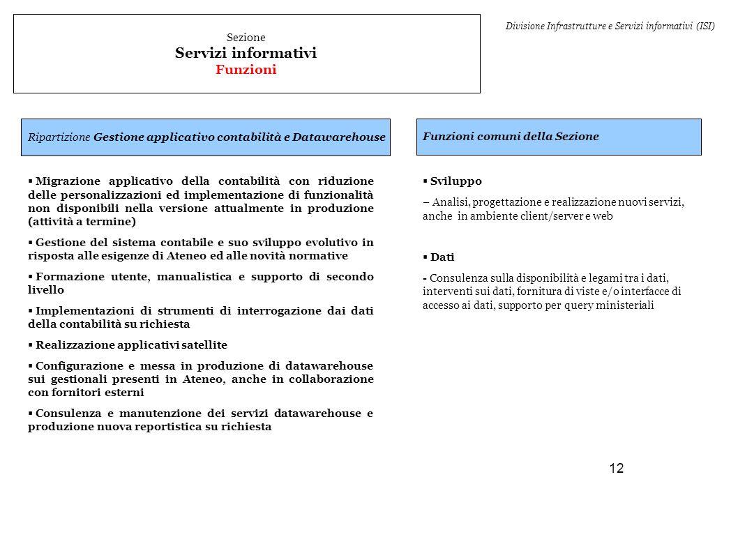 12 Sezione Servizi informativi Funzioni Divisione Infrastrutture e Servizi informativi (ISI) Funzioni comuni della Sezione  Sviluppo – Analisi, proge