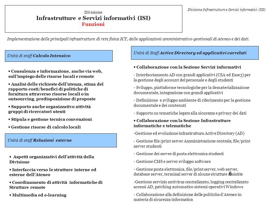 6 Unità di staff Calcolo Intensivo  Consulenza e informazione, anche via web, sull'impiego delle risorse locali e remote  Analisi delle richieste dell'utenza, stima del rapporto costi/benefici di politiche di fornitura attraverso risorse locali o in outsourcing, predisposizione di proposte  Supporto anche organizzativo attività gruppi di ricercatori utenti  Stipula e gestione tecnica convenzioni  Gestione risorse di calcolo locali Divisione Infrastrutture e Servizi informativi (ISI) Funzioni Implementazione delle principali infrastrutture di rete fisica ICT, delle applicazioni amministrativo-gestionali di Ateneo e dei dati.