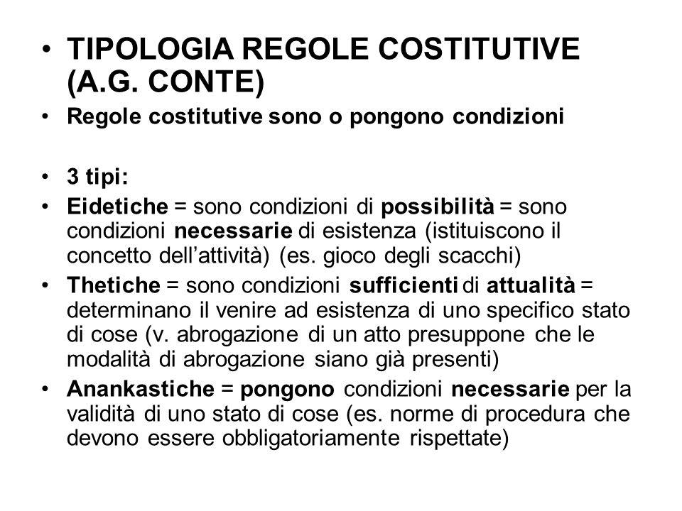 TIPOLOGIA REGOLE COSTITUTIVE (A.G. CONTE) Regole costitutive sono o pongono condizioni 3 tipi: Eidetiche = sono condizioni di possibilità = sono condi