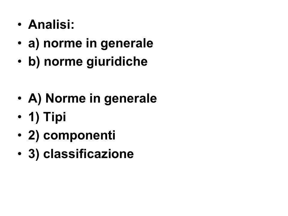 Analisi: a) norme in generale b) norme giuridiche A) Norme in generale 1) Tipi 2) componenti 3) classificazione
