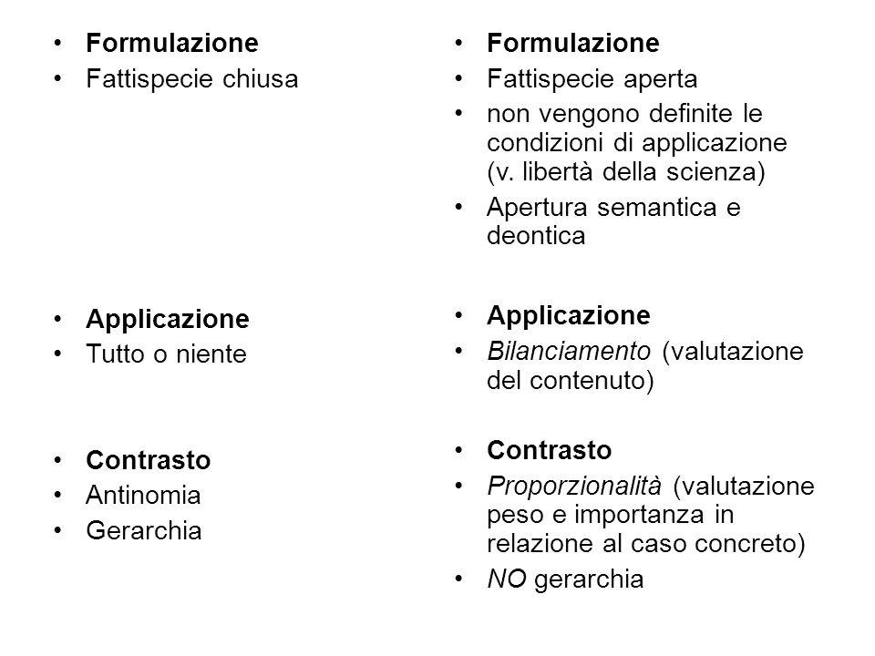 Formulazione Fattispecie chiusa Applicazione Tutto o niente Contrasto Antinomia Gerarchia Formulazione Fattispecie aperta non vengono definite le condizioni di applicazione (v.