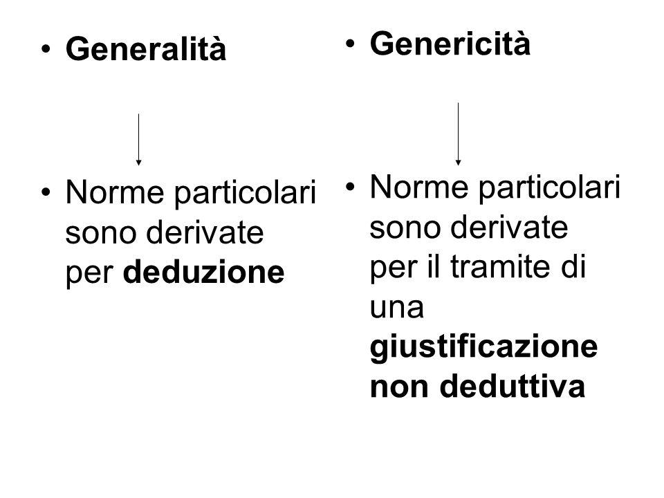 Generalità Norme particolari sono derivate per deduzione Genericità Norme particolari sono derivate per il tramite di una giustificazione non deduttiv
