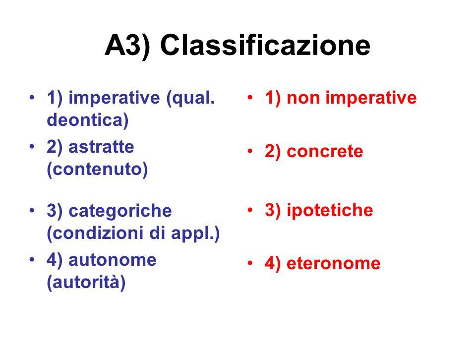 A3) Classificazione 1) imperative (qual. deontica) 2) astratte (contenuto) 3) categoriche (condizioni di appl.) 4) autonome (autorità) 1) non imperati