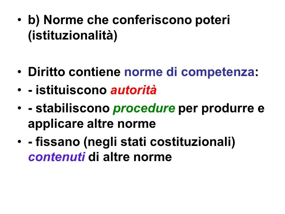 b) Norme che conferiscono poteri (istituzionalità) Diritto contiene norme di competenza: - istituiscono autorità - stabiliscono procedure per produrre e applicare altre norme - fissano (negli stati costituzionali) contenuti di altre norme