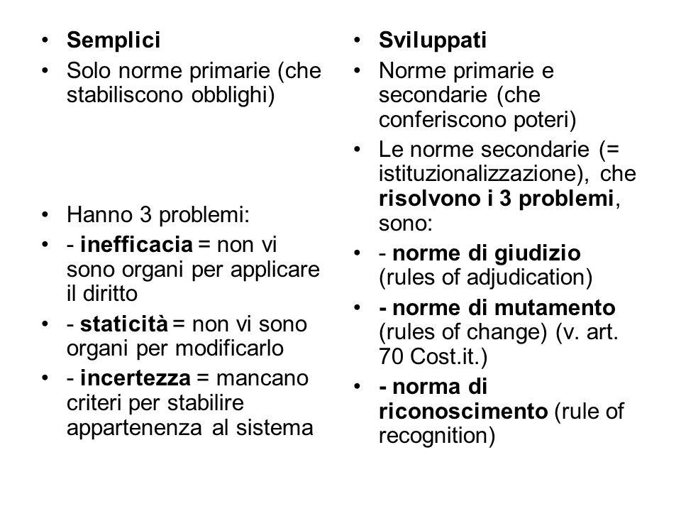 Semplici Solo norme primarie (che stabiliscono obblighi) Hanno 3 problemi: - inefficacia = non vi sono organi per applicare il diritto - staticità = non vi sono organi per modificarlo - incertezza = mancano criteri per stabilire appartenenza al sistema Sviluppati Norme primarie e secondarie (che conferiscono poteri) Le norme secondarie (= istituzionalizzazione), che risolvono i 3 problemi, sono: - norme di giudizio (rules of adjudication) - norme di mutamento (rules of change) (v.