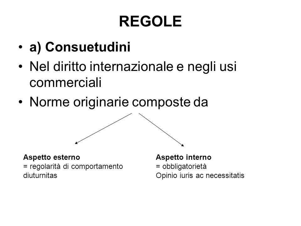 REGOLE a) Consuetudini Nel diritto internazionale e negli usi commerciali Norme originarie composte da Aspetto esterno = regolarità di comportamento d