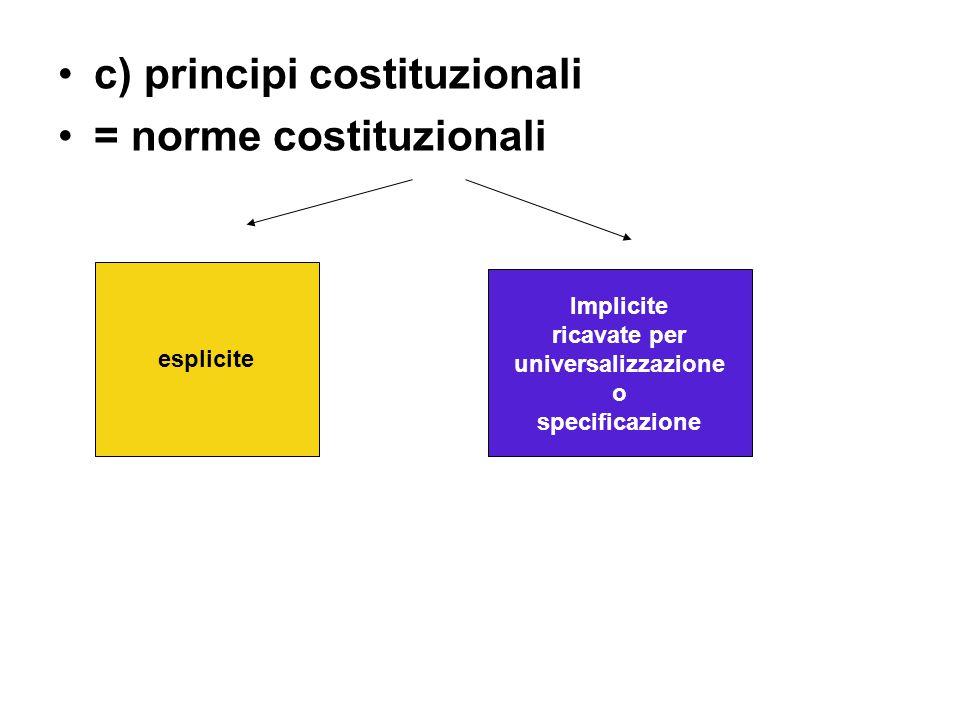 c) principi costituzionali = norme costituzionali esplicite Implicite ricavate per universalizzazione o specificazione