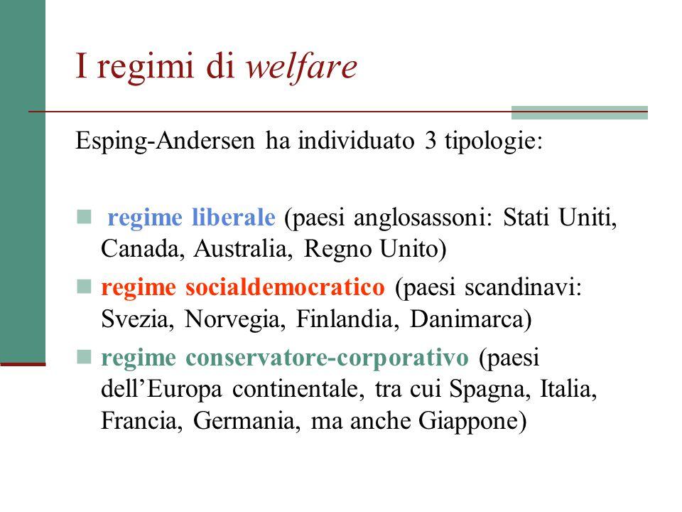 La quarta Europa sociale: Spagna, Portogallo, Grecia e Italia I paesi dell'Europa meridionale rappresentano una variante del modello conservatore-corporativo che fa caso a sé in ragione di alcune marcate peculiarità del welfare state: 1.