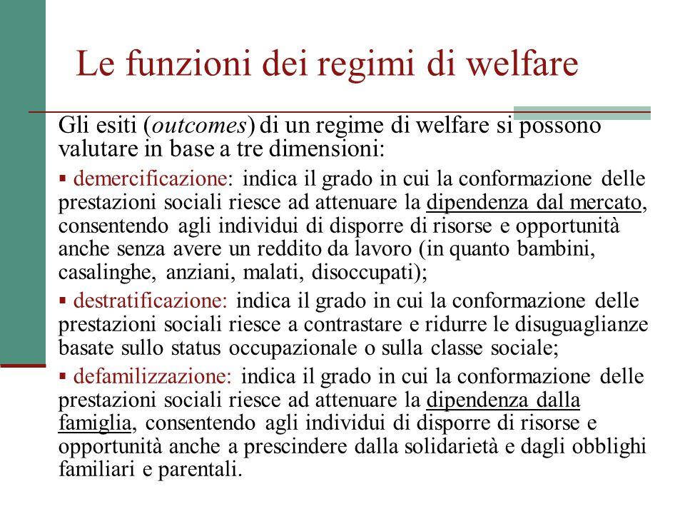 Peculiarità del welfare state italiano L'Italia spende per le politiche sociali il 26-28% del PIL, una quota più o meno in linea con la media dei Paesi europei.