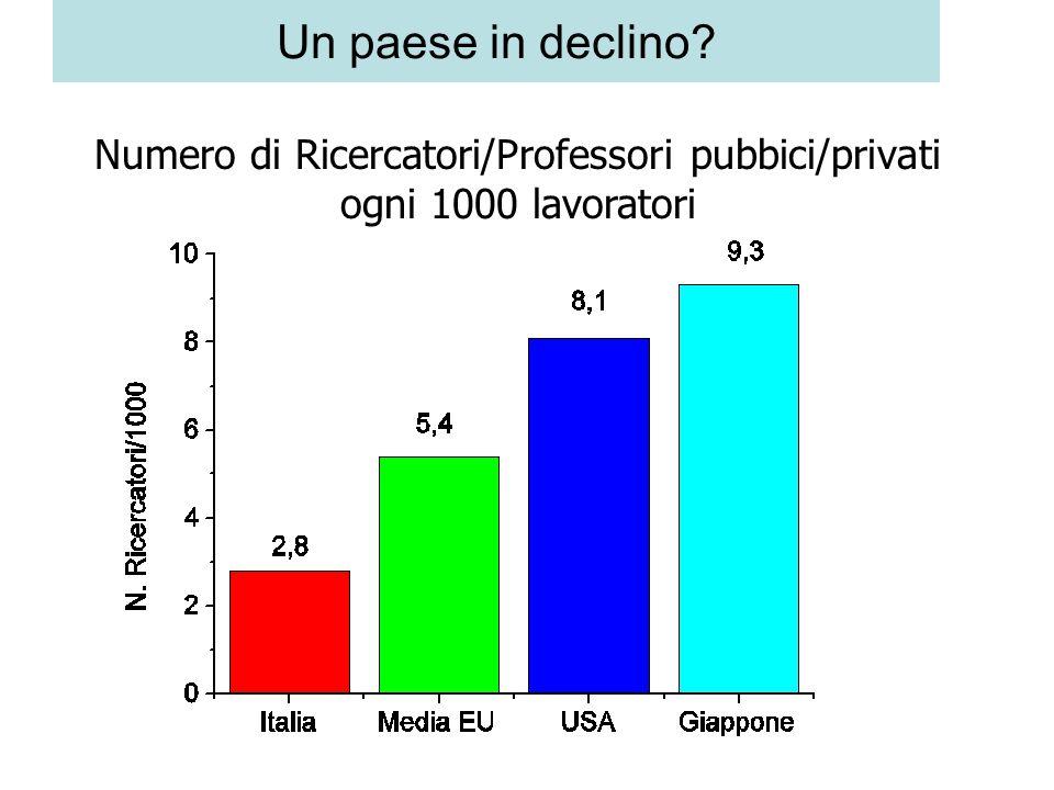 Numero di Ricercatori/Professori pubbici/privati ogni 1000 lavoratori Un paese in declino