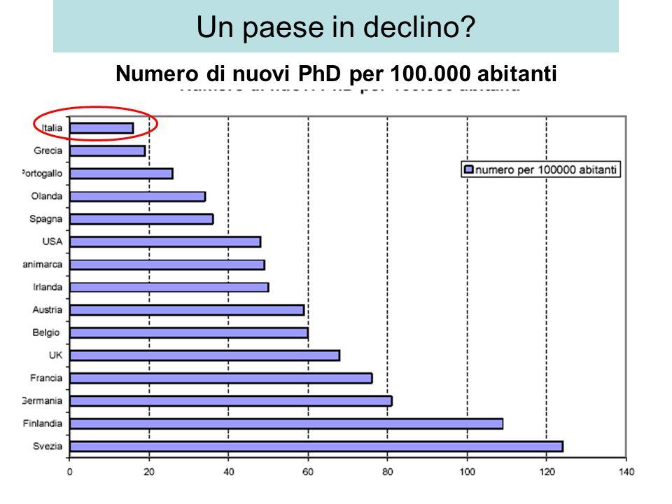 Numero di nuovi PhD per 100.000 abitanti Un paese in declino
