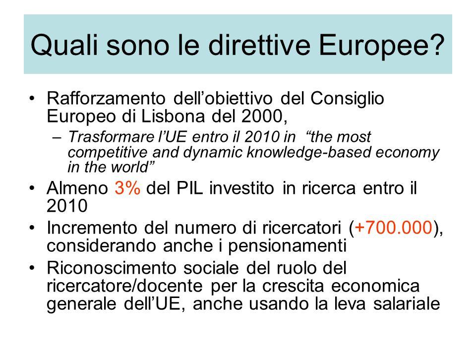 Quali sono le direttive Europee.